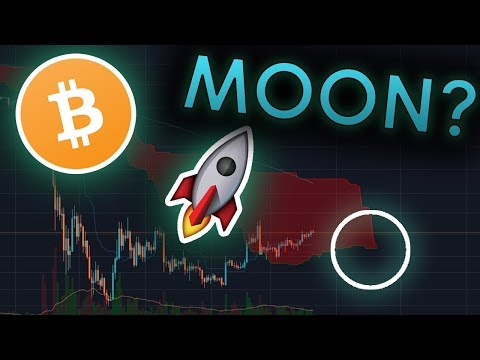 The MONUMENTAL Bullish Bitcoin Opportunity NO ONE Is Seeing!  – BTC/CRYPTOCURRENCY TRADING ANALYSIS