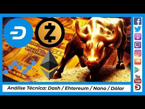 BITCOIN pode bombar antes de autorizar compra das outras criptos – DASH/ZCASH/ETH/BICOIN