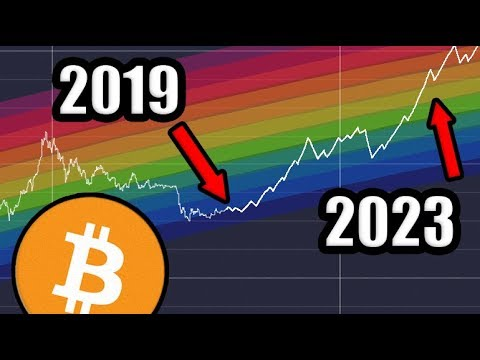 YOU Need To Think About This! Bitcoin 5-10 Year Prediction ?| Cam Girls Using Crypto | & Crypto News