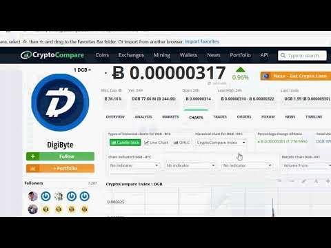 DASH/DGB Trading History Computer Game
