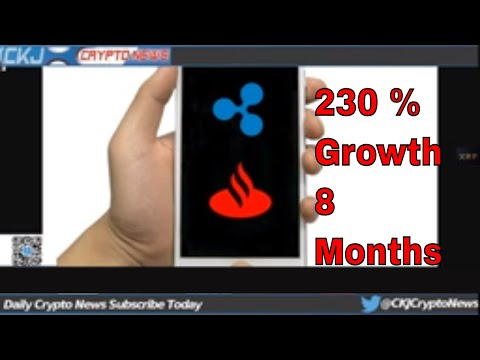Ripple blockchain- Santander One Pay FX Sees 230% Growth in 8 Months