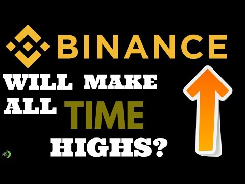 BINANCE COIN WILL MAKE ALL TIME HIGHS? (WATCH THIS)