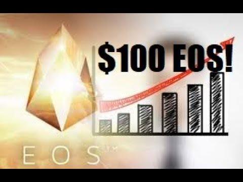 When Will EOS Hit $100?