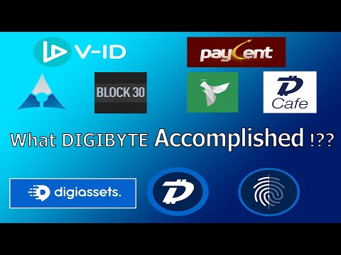 What DIGIBYTE Accomplished until 2019 ?