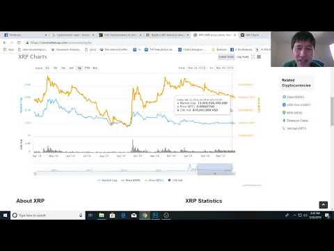 XRP Graph/technical analysis says there's future price trouble? Not as scary as it seems