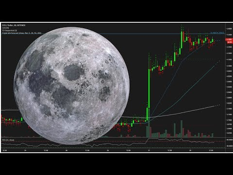 EOS Moon, BTC Holds – LIVE Crypto Analysis & Chat