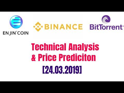 Binance Coin Technical Analysis 24.03. Enjin Coin Price Prediction BTT BitTorrent Price Prediction