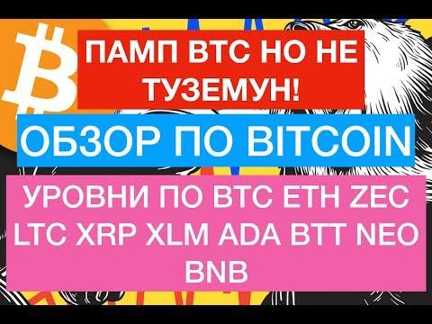 Прогноз по Биткоин, BTC, ETH, LTC, XRP, BTT, ZEC, BNB, ADA, NEO, XLM на 29 Марта!