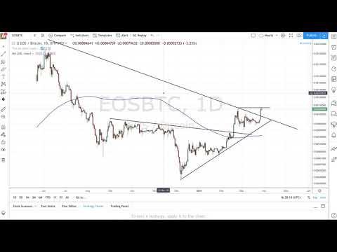 Quick look at charts – BTC, EOS