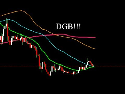 DIGIBYTE FINDS SUPPORT OFF THE 50 MA! 20 EMA ACTING AS RESISTANCE! WHICH WAY WILL WE BREAK?!