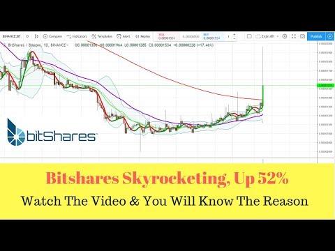 BREAKING: Bitshares Skyrocketing, Up 52% At Most (BTS Price Prediction)