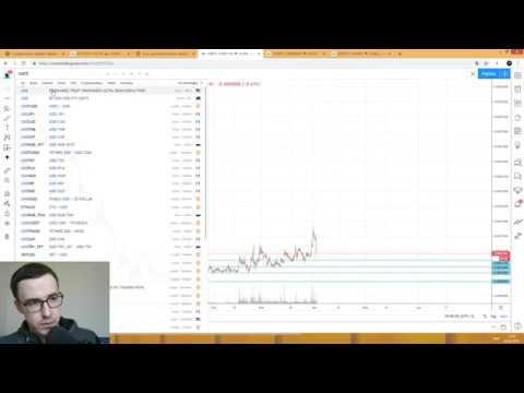 Прогноз цены на Биткоин, AE, TRX, ZEC (2 апреля)