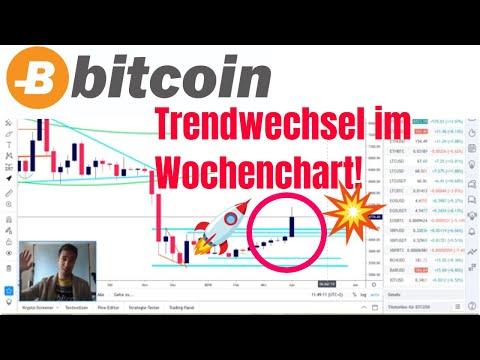 Bitcoin Analyse [German] IOTA Analyse BTC Chart Analyse BTC Technische Analyse