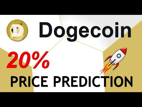 DOGE COIN PRICE PREDICTION  | DOGE COIN LATEST NEWS |  DOGECOIN CORE DEVELOPER  3 APRIL 2019
