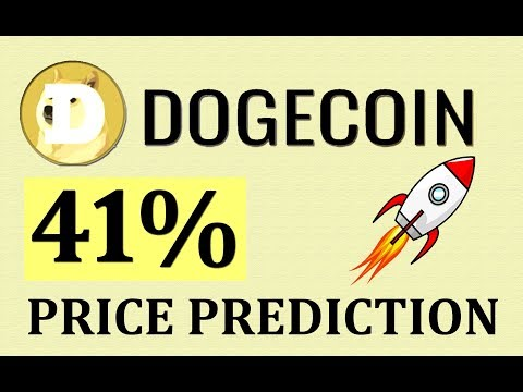 DOGE COIN PRICE PREDICTION | DOGE COIN LATEST NEWS | NOW LISTED NEW EXCHANGE  #GAMESZCRYPTO 4 APRIL