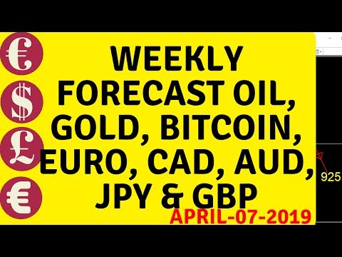 Weekly  RECAP & Elliott wave forecast of Oil,GOLD,Bitcoin, Euro, GBP, AUD, JPY,CAD, APRIL-06-2019