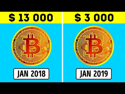 What Actually Happened to BITCOIN?