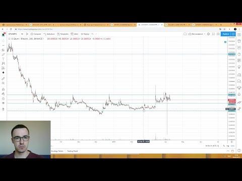 Прогноз цены на Биткоин, XRP, QTUM, NULS, IOTA (9 апреля)
