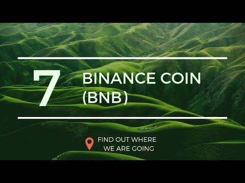 $20 Binance Coin BNB Technical Analysis (8 Apr 2019)