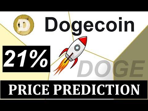 DOGE COIN PRICE PREDICTION  | DOGECOIN PRICE REVIEW – PRICE RISING  #GAMESZCRYPTO 8 APRIL 2019