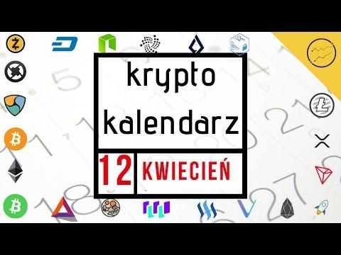 Krypto Kalendarz – 12.04.2019 – Analiza IOS i Bitcoin, QuarkChain, Stratis, Mainframe i Nebulas