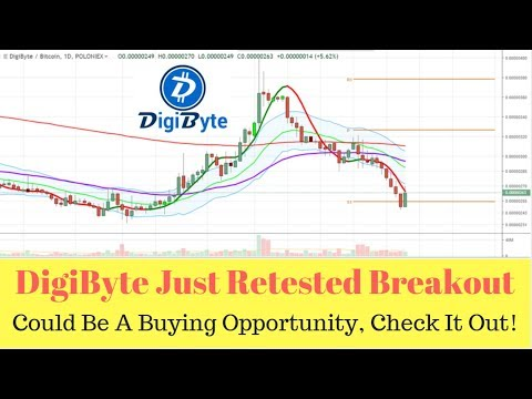 DigiByte Just Retested Breakout, Could Be A Great Buying Opportunity For The Long Term