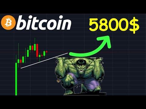 BITCOIN CONSOLIDE ENCORE POUR LES 5800$ !? btc analyse technique crypto monnaie