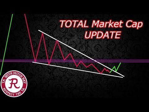 TOTAL Cryptocurrency Market Update! Where Are We Going? Crypto Technical Analysis