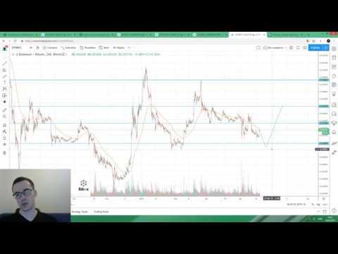 Прогноз цены на Биткоин, ETH, XEM, STRAT, IOTA (18 апреля)