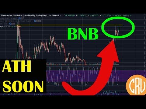 Bitcoin UP – BNB Close to ATH  with Binance Chain | Live Bitcoin News