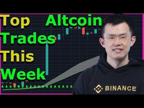 Binance , Nano Crypto are my Top Altcoin Trades this Week | Matic Network IEO, Binance Chain