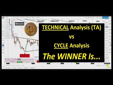 Bitcoin 2019: TECHNICAL (TA) vs. CYCLE Analysis (Bo Polny)