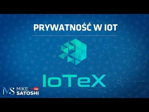 IoTeX (IOTX) – prywatność w IoT