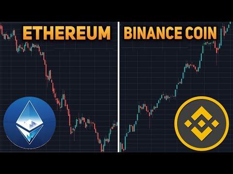 Биткоин это уже НЕ ШУТКИ! Новый Убийца Ethereum это Binance Coin Виталик Бутерин в Шоке 2019 Прогноз