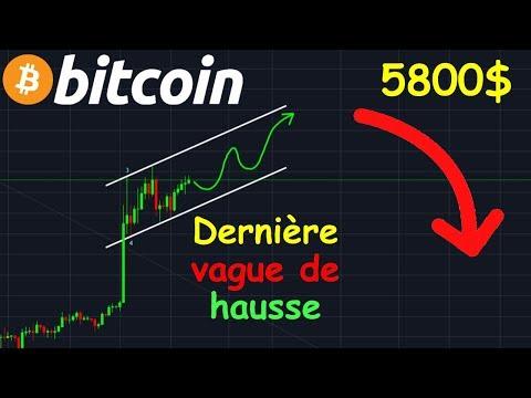 BITCOIN 5800$ AVANT LE GROS CRASH !? btc analyse technique crypto monnaie