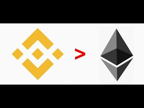 Binance Coin(BNB) will replace Ethereum? Major projects moving to BNB chain