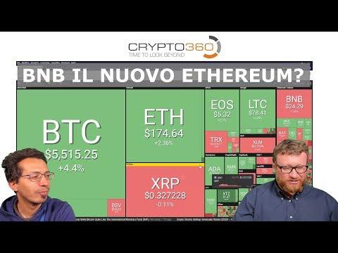 Binance Coin, il nuovo Ethereum? ( TG Crypto 2019 04 23)
