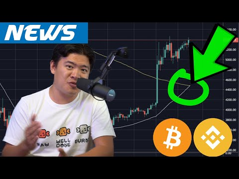 News: Major Bitcoin Bull Indicator / Binance Mainnet Launched: Get Prepared