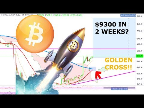 BITCOIN BTC TO $9K+ IN 2 WEEKS?! GOLDEN CROSS COMING! ANALYSTS UBER BULLISH!