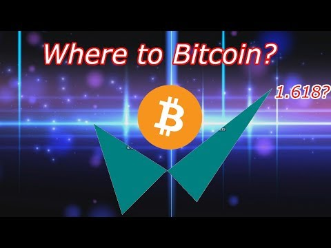 Bitcoin LIVE : BTC New Potential Pattern! Golden Cross Pt 2. Episode 472 – Crypto Technical Analysis