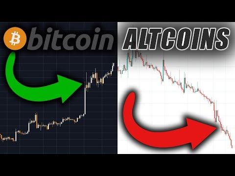 Bitcoin & Altcoin Price Update (BTC, ETH, LTC, ADA, XRP, TRX)