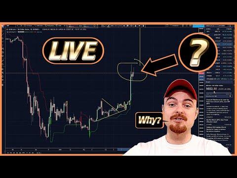 (LIVE AMA) – Bitcoin & EOS Technicals – Market Breakout!