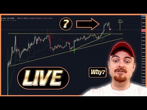 (LIVE AMA) – Bitcoin & EOS Technicals – EOS NEWS – Market Breakout!