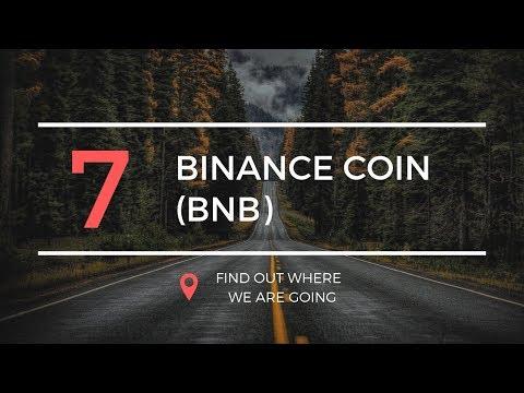 $25 Binance Coin BNB Price Prediction (22 Apr 2019)