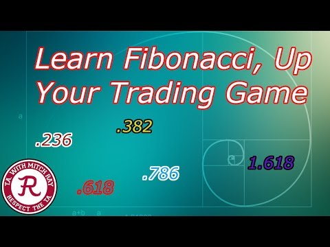 Fibonacci Education With Trading Bitcoin and Cryptocurrency. MUST WATCH!