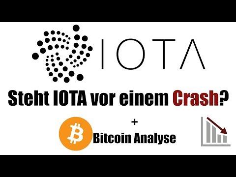 IOTA auf der Kippe, -30% vorraus?    IOTA und Bitcoin Preis Analyse