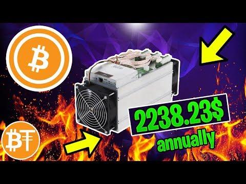 Is Bitcoin (BTC) Mining Worth It February 2019?💸Profitable Or Not Profitable?