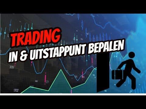 🚦Wanneer In & Uitstappen in een Trade?   Doopie Cash   Bitcoin & Crypto