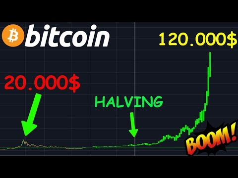 BITCOIN 120.000$ BULL RUN ÉNORME !? btc analyse technique crypto monnaie