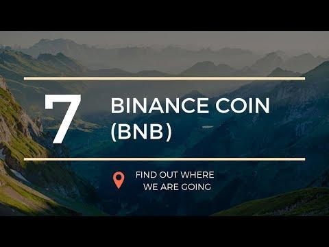 $23 Binance Coin BNB Price Prediction (29 Apr 2019)